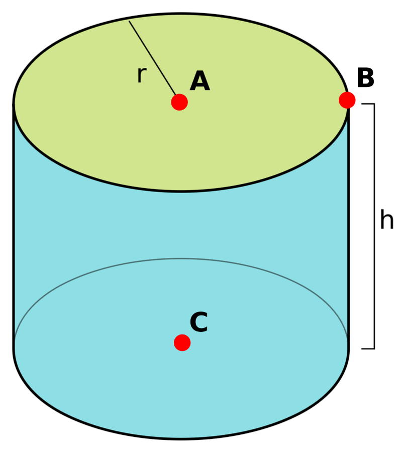 fig.cylinder_3_points
